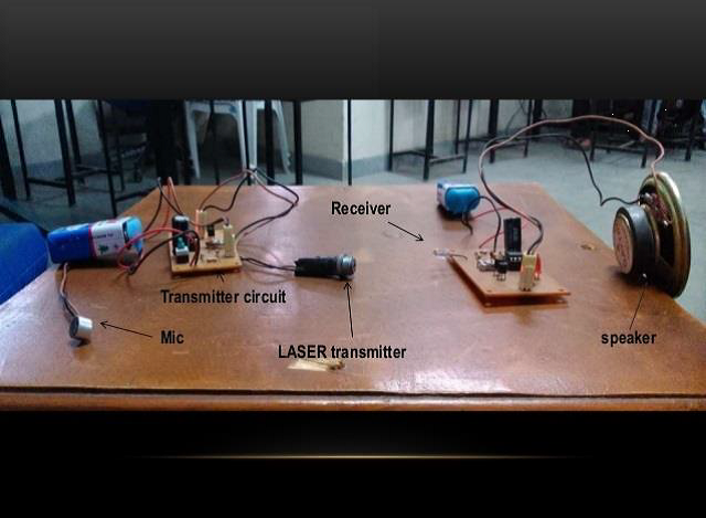 Free Space Optical Wireless Audio Transmission System
